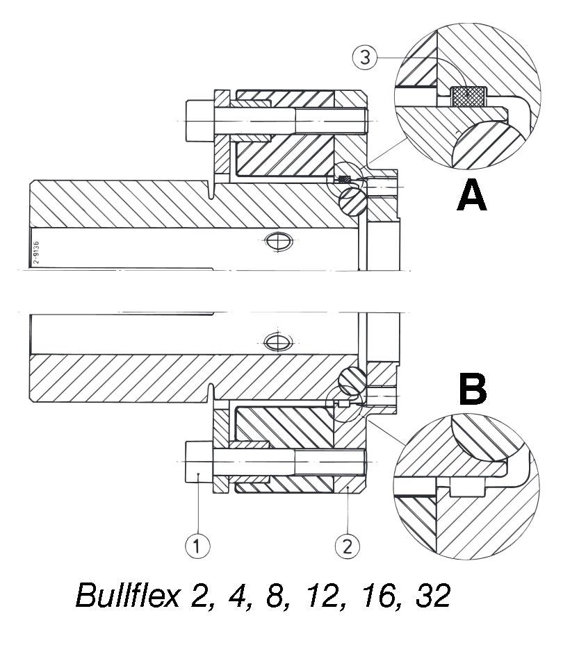 bullflex-4