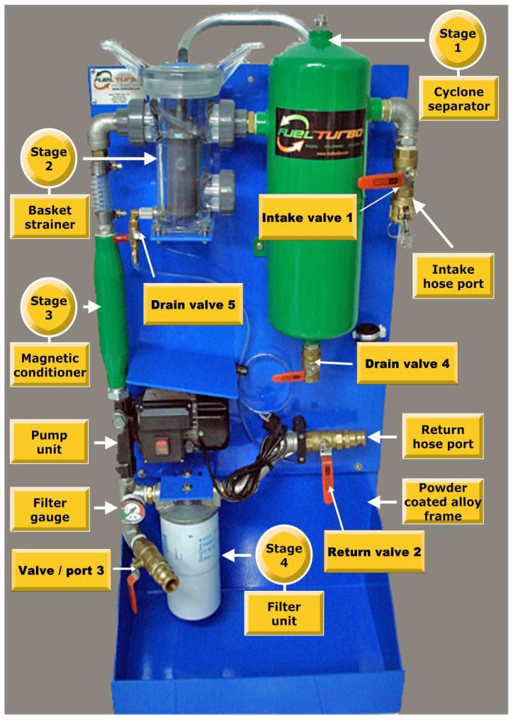 устройство системы diesel-polishing
